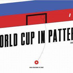 パターンデザインで見るサッカーワールドカップ「World Cup in Pattern」